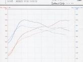 VRTuned ECU Flash vs Stock ECU and JIC Exhaust