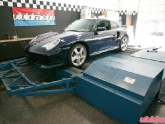 Blakes 996TTS Gets Tested
