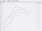 K24/18G vs X50 Stage2