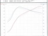 VRTuned Dyno Test ECU Flash Porsche Turbo S