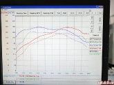 135I Dyno Testing with the JB3 Unit