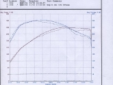 135I Injen vs Riss Racing Intake