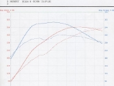 Jack Now Owns this STI - Dyno Tuned
