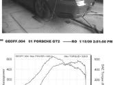 K24/18G 996TT Tiptronic 488rwhp and 526tq