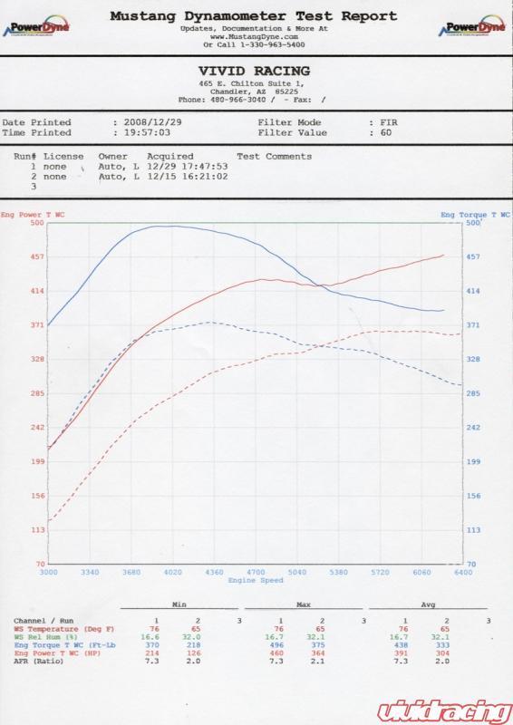 Wiring Diagram Honda K20
