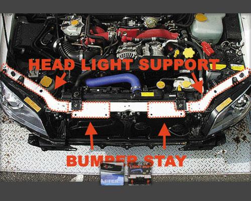 ChargeSpeed Model Face Lift Conversion Brackets 04-05 GD-B to 06-07 GD-F Subaru Impreza 04-05 - CS977FEL