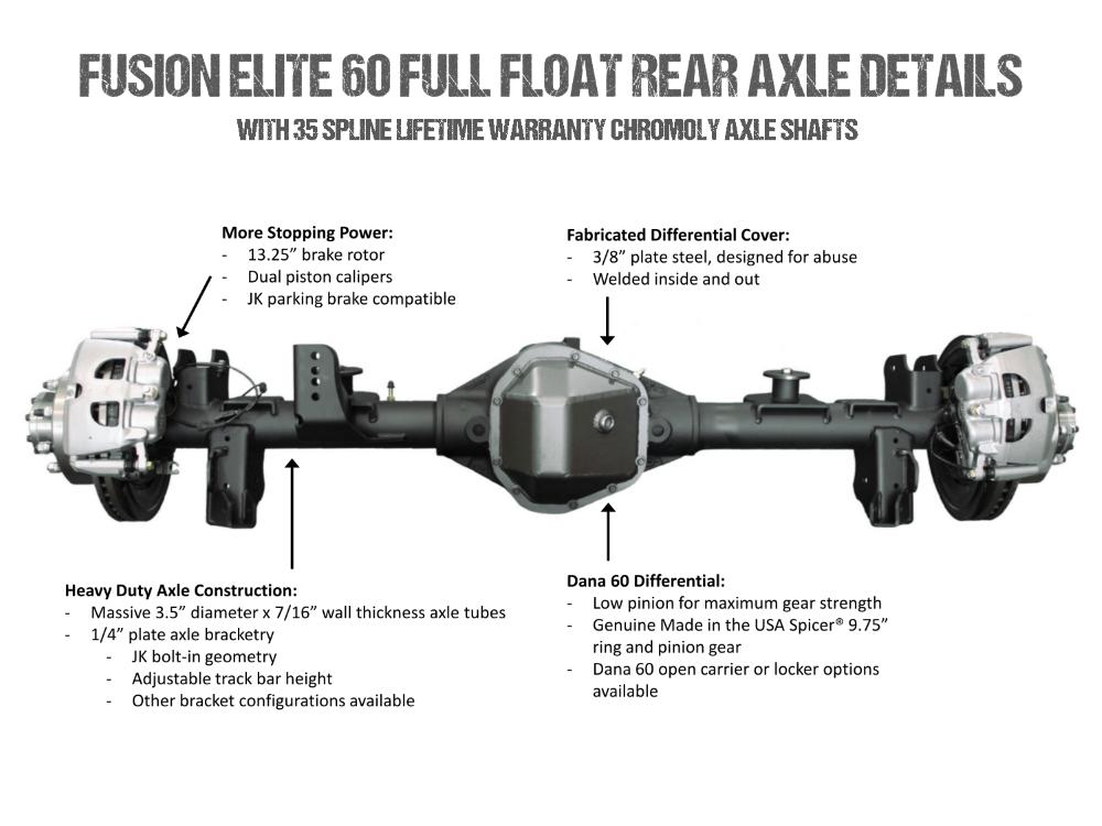 Jeep JK Axle Assembly Fusion Elite 60 Full Float Rear Axle Assembly 07-18 Wrangler JK Gear Ratio 5.38 Eaton E-Locker Fusion 4x4 - FUS-FF60-JK-ELC-538