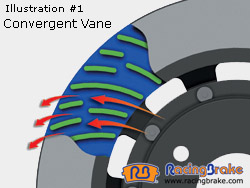 RacingBrake Diagram1