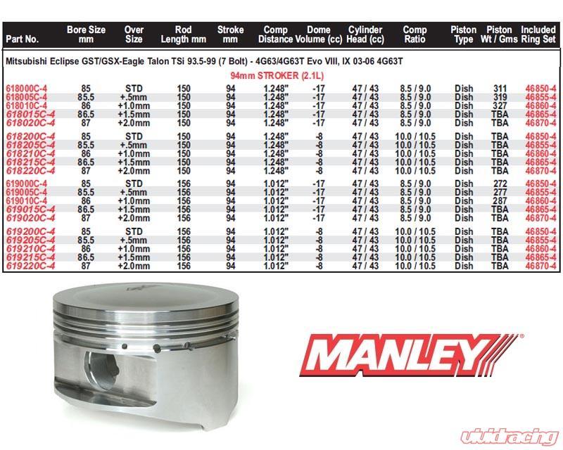 Manley Platinum Series 2 1L Stroker Pistons Mitsubishi 4G63 7-Bolt 93-06