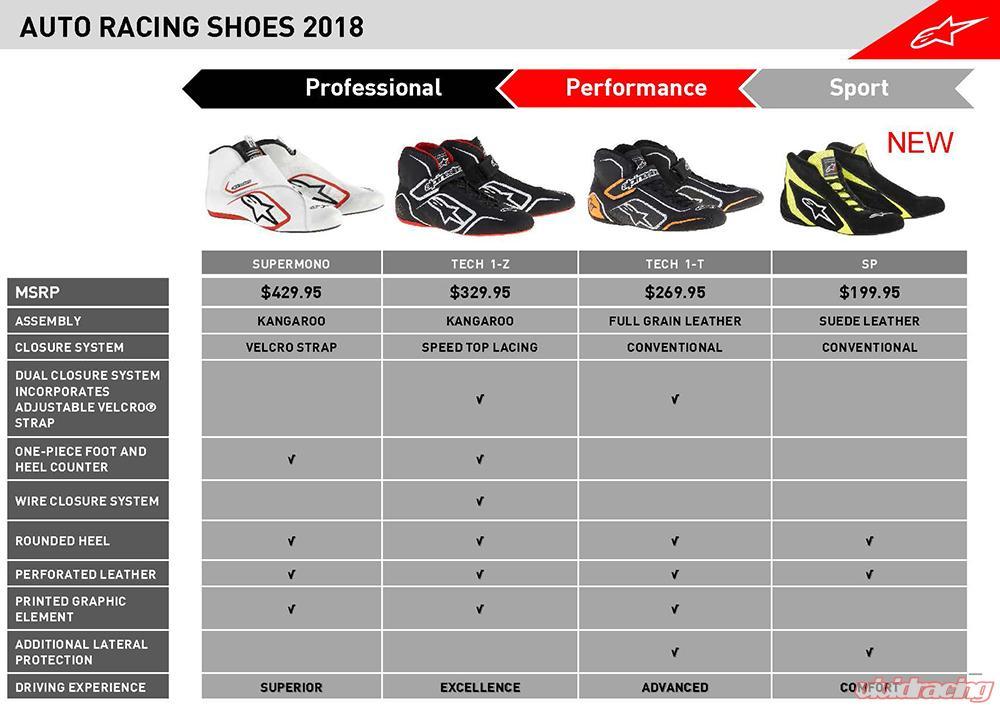 0e9169ac01aa4 Alpinestars SP Shoes Black