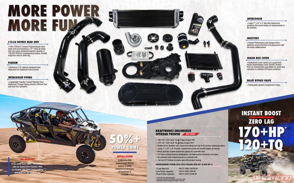 Vivid Racing Supercharger Package Polaris RZR XP 1000 150+ Horsepower