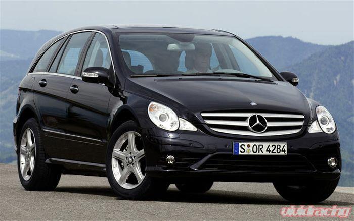 SmartTOP RemoteKEY Control Mercedes Benz R-Class W251 | V251 06-13