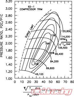 Turbonetics_60_series_turbo_60_1_f1_57_a_r_63_4383488040